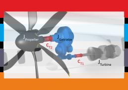 Maschinendynamik, 3-Massenschwinger